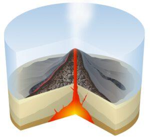 vulkanzeichnung